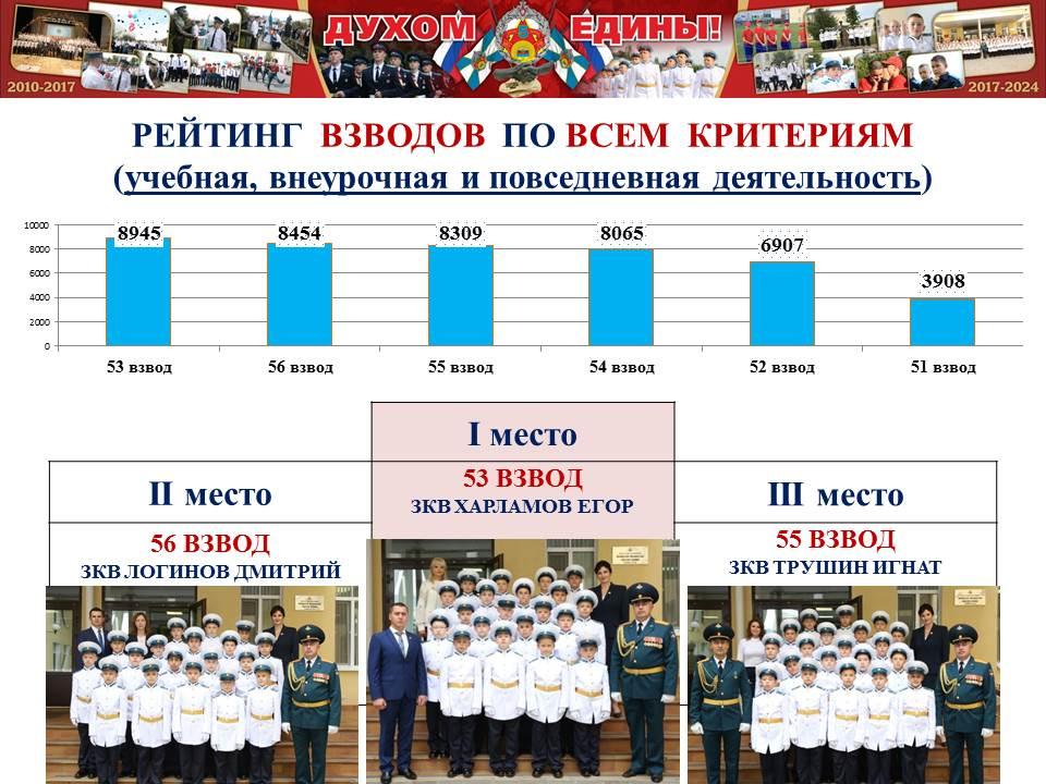 %d1%81%d0%bb%d0%b0%d0%b9%d0%b450